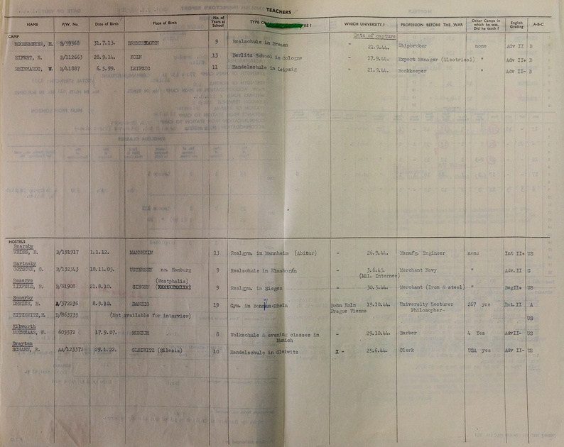 Foreign Office Details of PoW Camp 94 Biliesdon