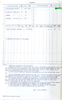 PoW Camp 51Allington Inspection Report