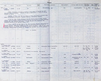 PoW Camp 63 Balhary Inspection Report